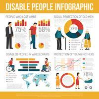 Gehandicapten Infographic Set vector