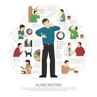 vlakke infographic voor allergie vector