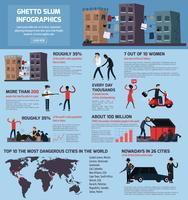 getto krottenwijk platte infographics vector