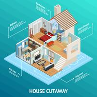 Isometrische huis profiel Concept