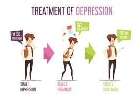Psychische aandoeningen Depressie Behandeling Cartoon Infographics
