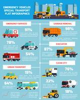 Speciaal transport orthogonale vlakke infographics vector