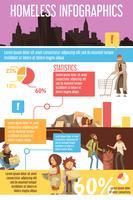 Dakloze mensen Infographics vector