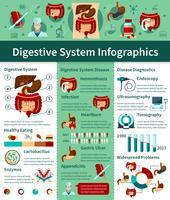 Spijsverteringssysteem Platte Infographics