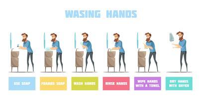 Handen wassen Stap voor stap vector