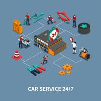 Car Service Center isometrische stroomschema samenstelling vector