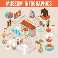 Museum vertoont Isometrische Infographic stroomdiagram Poster