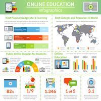 Beste online onderwijs Flat Infographic Poster vector