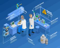 Laboratorium Infographic Set