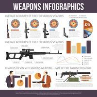 Wapen geweren Infographics