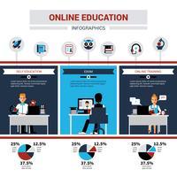 Online onderwijs Infographics