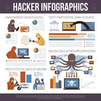 Hackers toptricks vlakke Infographic-poster vector