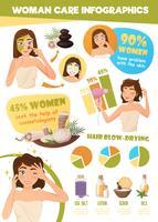 Vrouw huidverzorging Infographics vector