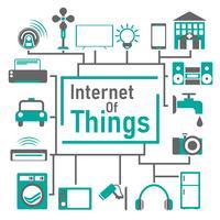 Internet van dingen vectorconcept, alles werkt automatisch en kan dingen overal in de wereld besturen met een smartphone.