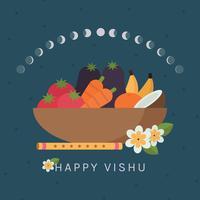 Gelukkig nieuw solair jaar of Vishu