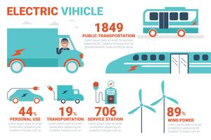 Elektrische vihicle infographic vector