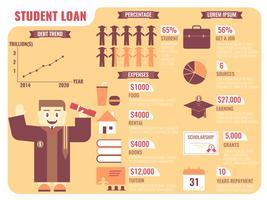 Studenten lening vector