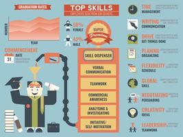 Topvaardigheden die werkgevers zoeken van werkzoekenden vector