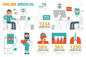 Online medische Infographic-elementen
