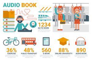 Audioboek infographic