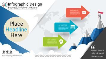 Zakelijke infographics sjabloon, mijlpaal tijdlijn of routekaart met proces stroomdiagram 3 opties.