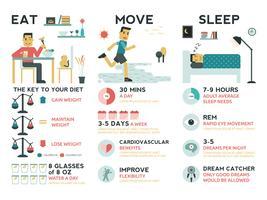 Eet slaap verplaatsen
