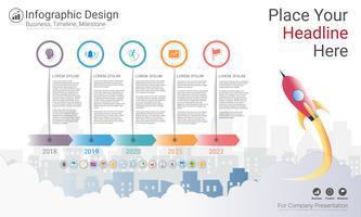 Zakelijke infographics sjabloon, mijlpaal tijdlijn of routekaart met proces stroomdiagram 5 opties.