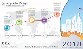 Zakelijke infographics sjabloon, mijlpaal tijdlijn of routekaart met proces stroomdiagram 5 opties. vector