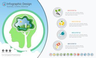 Planten die tijdlijninfographics met geplaatste pictogrammen groeien, sparen de wereld en gaan groen concept of Groen bedrijfsdiagrammalplaatje.