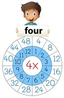 Wiskundevermenigvuldiging nummer vier vector
