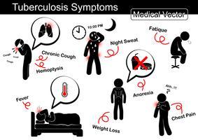 Symptomen van tuberculose (chronische hoest, bloedspuwing, nachtelijk zweten, vermoeidheid, koorts, gewichtsverlies, anorexia, pijn op de borst, enz.)