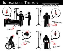Set van vector stick man. patiënt met meerdere ziekten met intraveneuze vloeistof.
