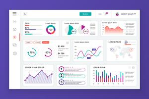 Dashboard admin panel vector ontwerpsjabloon met infographic elementen, grafiek, diagram, info graphics. Website dashboard voor ui en ux ontwerp webpagina. Vector illustratie.