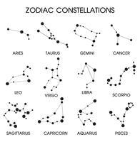 De 12 Zodiacal sterrenbeelden.