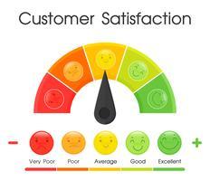 Tools om de mate van klanttevredenheid te meten met de service van medewerkers. vector