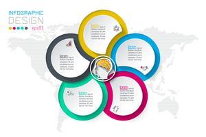 Cirkel label infographic met 5 stappen.
