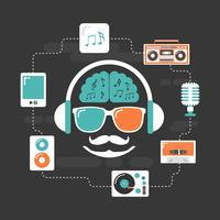 geluid en ritme