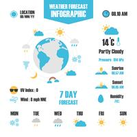 weersvoorspelling infographic vector
