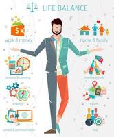 Concept van werk en privéleven