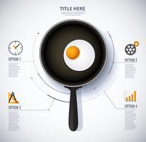 Pan en gebakken ei infographics vector