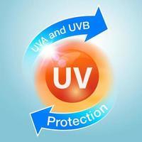 UVA- en UV-beschermingspictogram vector