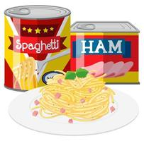 Spaghetti en ham in ingeblikt voedsel