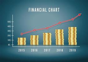 Financiële grafiek omhoog Infographic-diagram vector