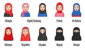 Moslimvrouwen avatar set met islamitische kleding