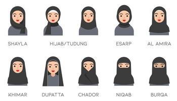 Moslimvrouwen avatar set met zwarte islamitische kleding