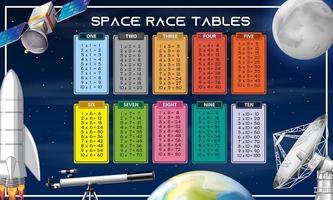 Ruimtevaart Math tijdschema Set