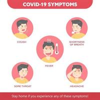covid-19 symptomengrafiek