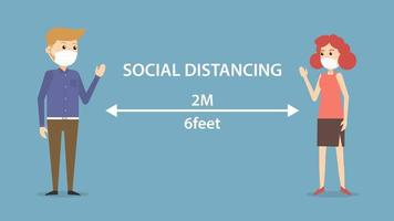 sociaal afstandelijke man en vrouw vector