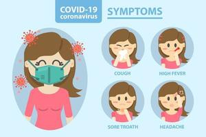 coronavirus poster met cartoon vrouw met symptomen vector
