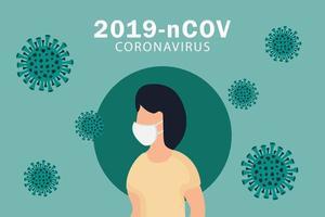 coronavirus covid-19 of 2019-ncov poster vector